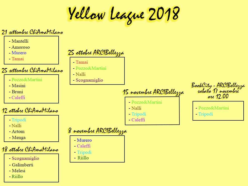 Yellow-League finale 2018