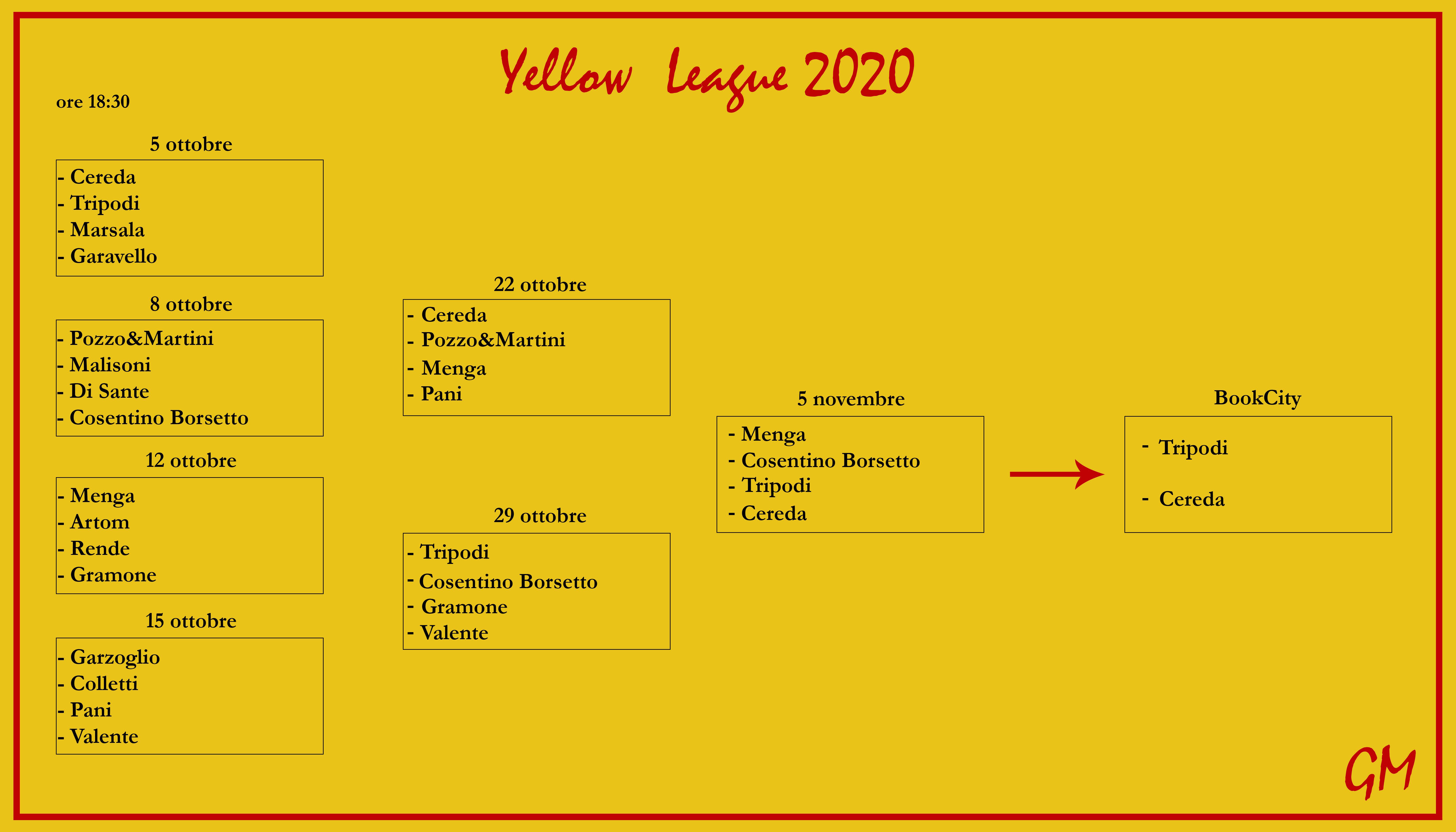 Yellow League 2020 finale